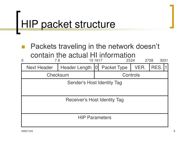 HIP packet structure
