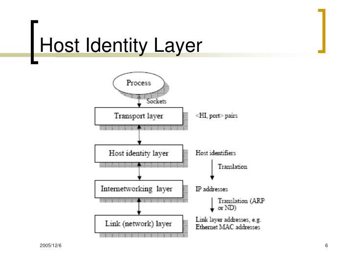 Host Identity Layer