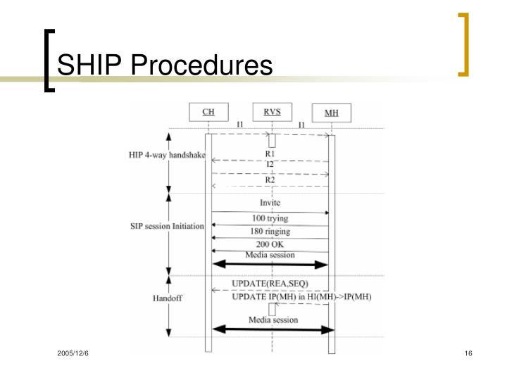 SHIP Procedures