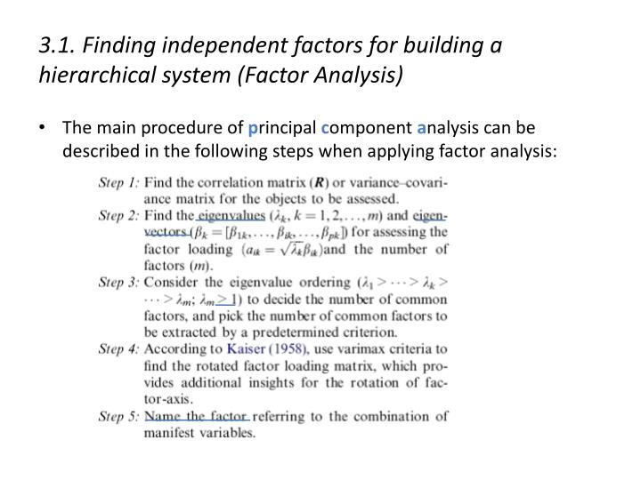 3.1. Finding independent factors for building a hierarchical system (Factor Analysis)