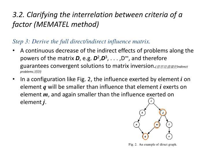3.2. Clarifying the interrelation between criteria of a factor (MEMATEL method)