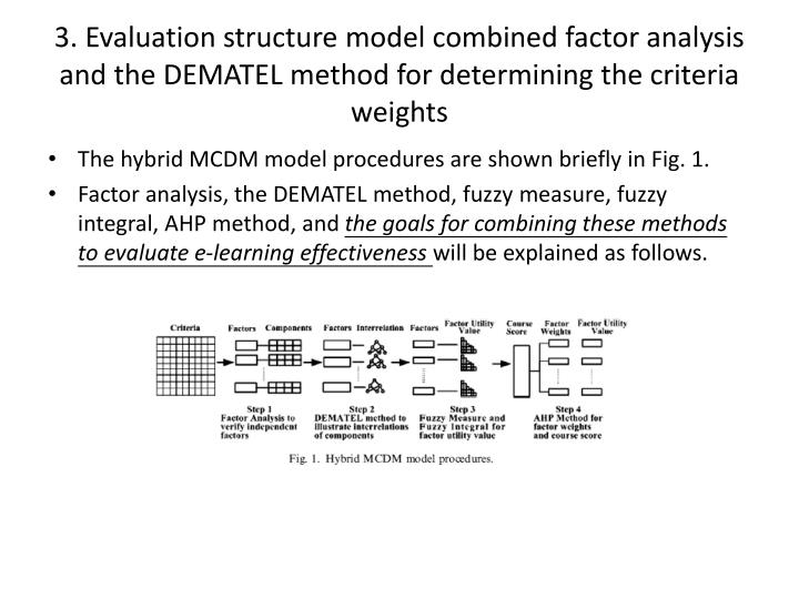 3. Evaluation structure model combined factor analysis and the DEMATEL method for determining the criteria weights