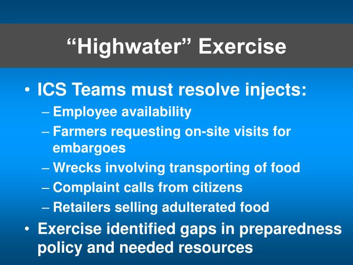 """Highwater"" Exercise"