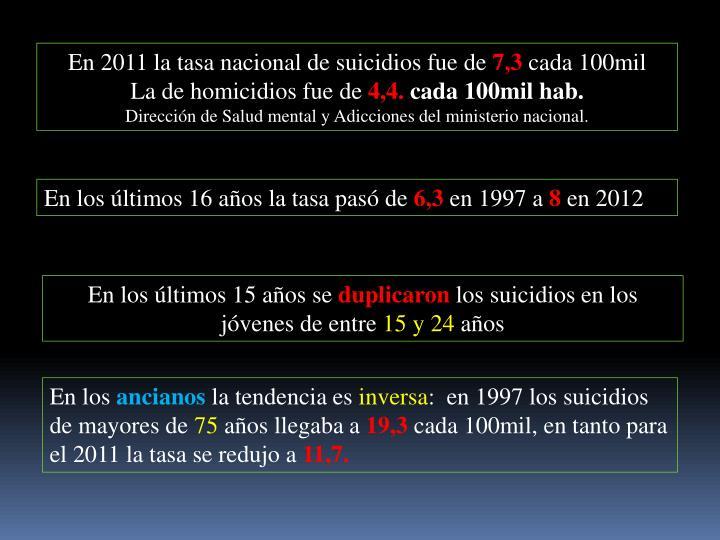 En 2011 la tasa nacional de suicidios fue de