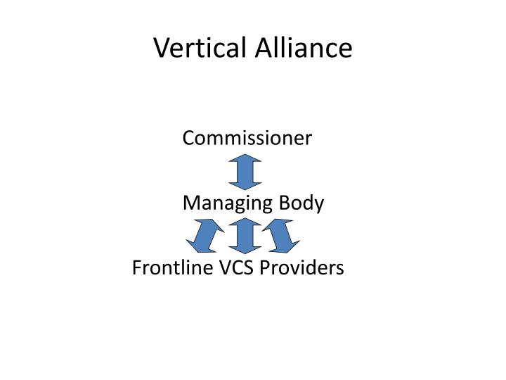 Vertical Alliance