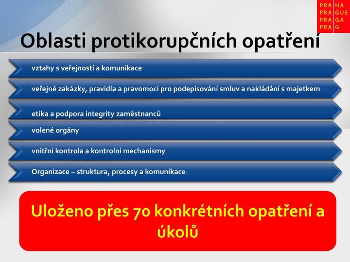 Oblasti protikorupčních opatření