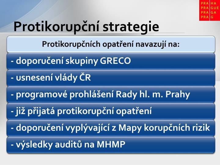 Protikorupční strategie