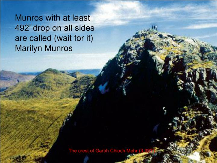 Munros with at least 492' drop on all sides are called (wait for it) Marilyn Munros