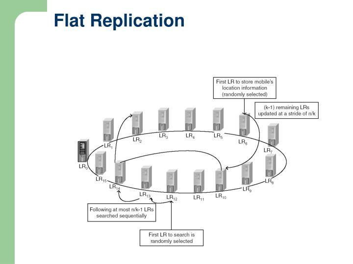 Flat Replication