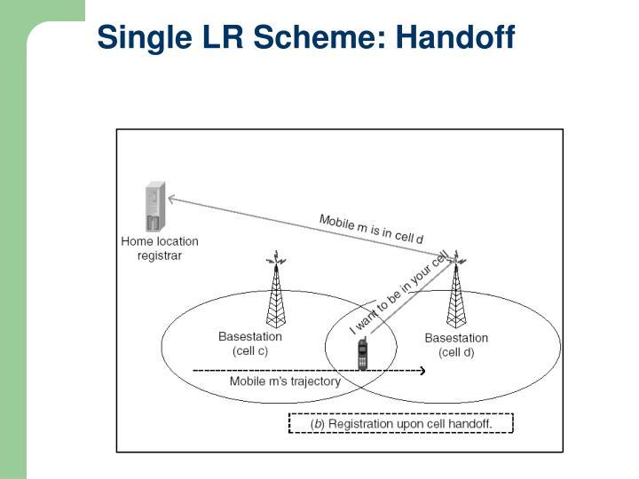 Single LR Scheme: Handoff