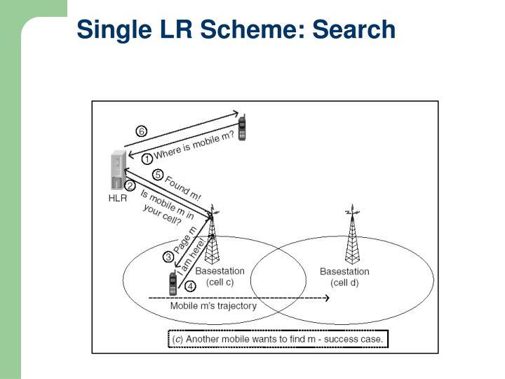 Single LR Scheme: Search