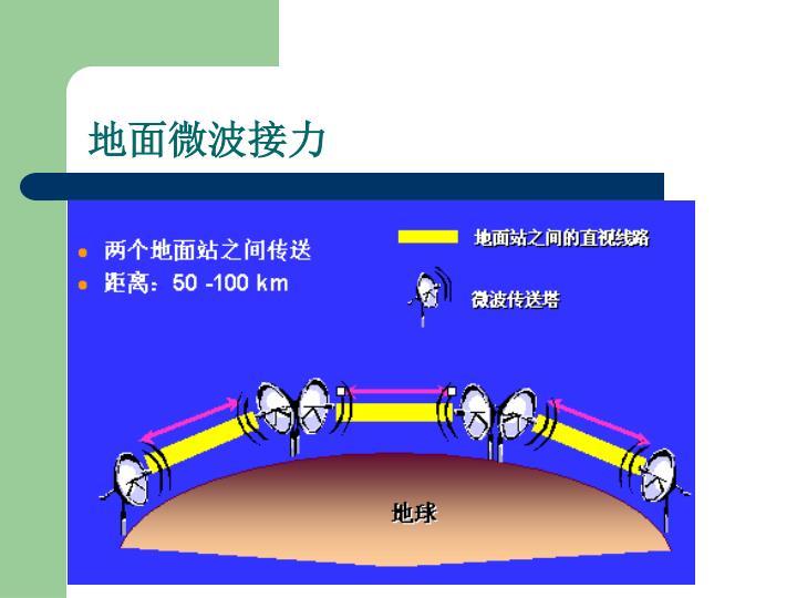地面微波接力