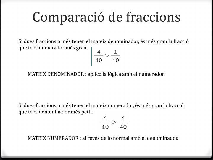 Comparació de fraccions