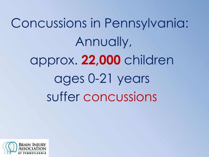 Concussions in Pennsylvania: