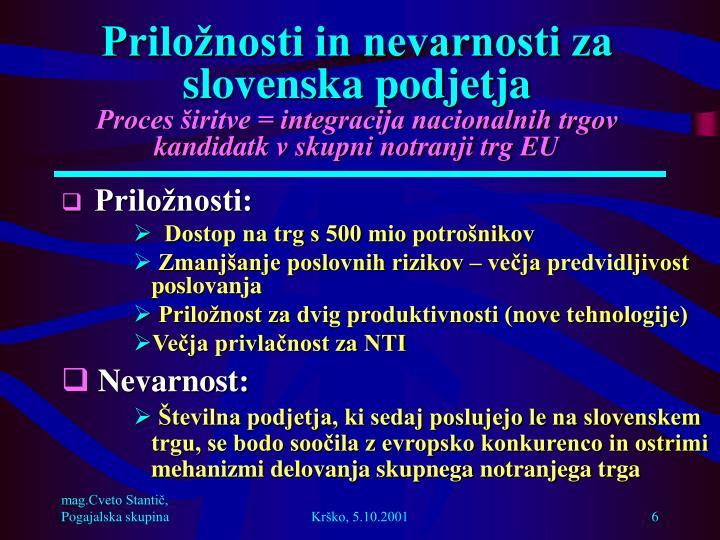 Priložnosti in nevarnosti za slovenska podjetja