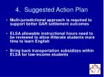 4 suggested action plan