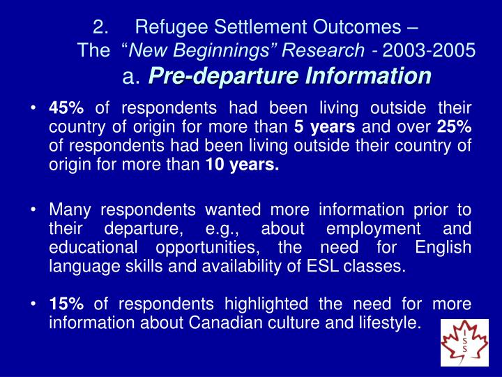 Refugee Settlement Outcomes –