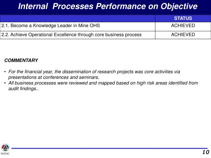 Internal  Processes Performance on Objective