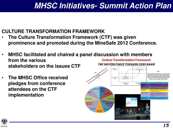 MHSC Initiatives- Summit Action Plan