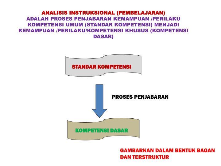ANALISIS INSTRUKSIONAL (PEMBELAJARAN)