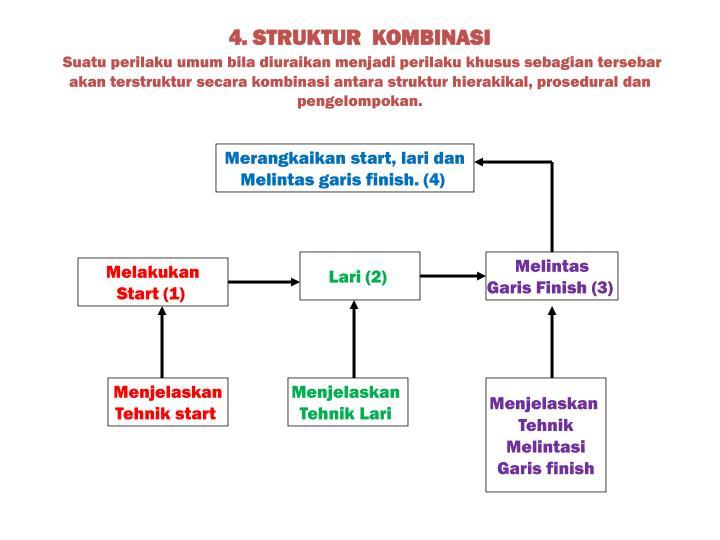 4. STRUKTUR  KOMBINASI