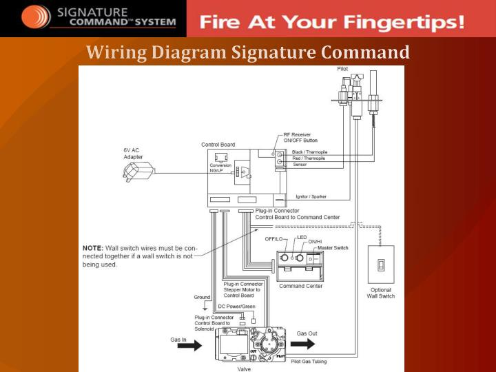 Wiring Diagram Signature Command