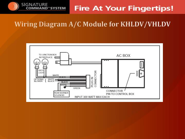 Wiring Diagram A/C Module for KHLDV/VHLDV