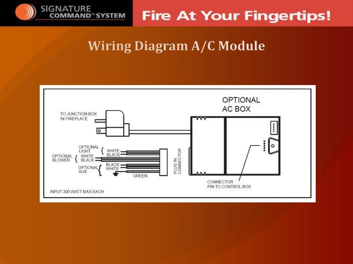 Wiring Diagram A/C Module