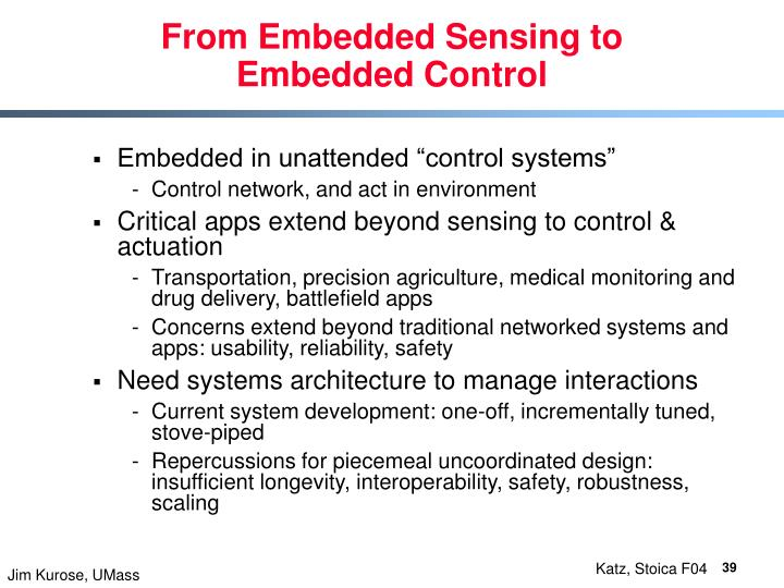 From Embedded Sensing to Embedded Control