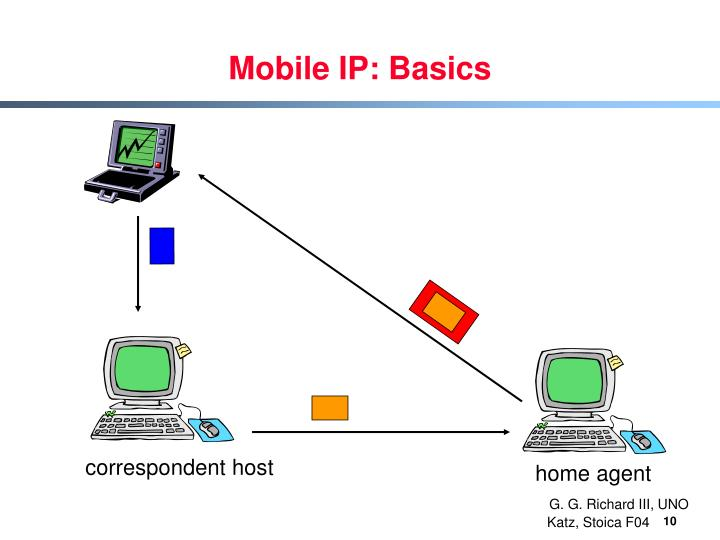 Mobile IP: Basics
