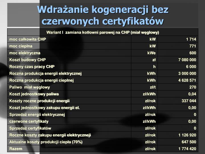 Wdrażanie kogeneracji bez czerwonych certyfikatów