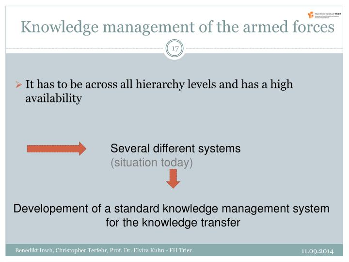 Knowledge management of the armed forces