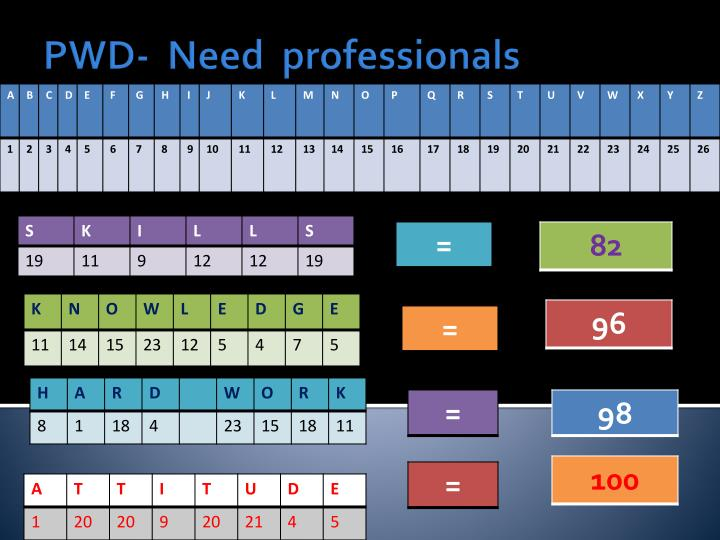PWD-  Need  professionals