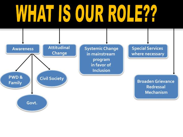 WHAT IS OUR ROLE??