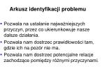 arkusz identyfikacji problemu1