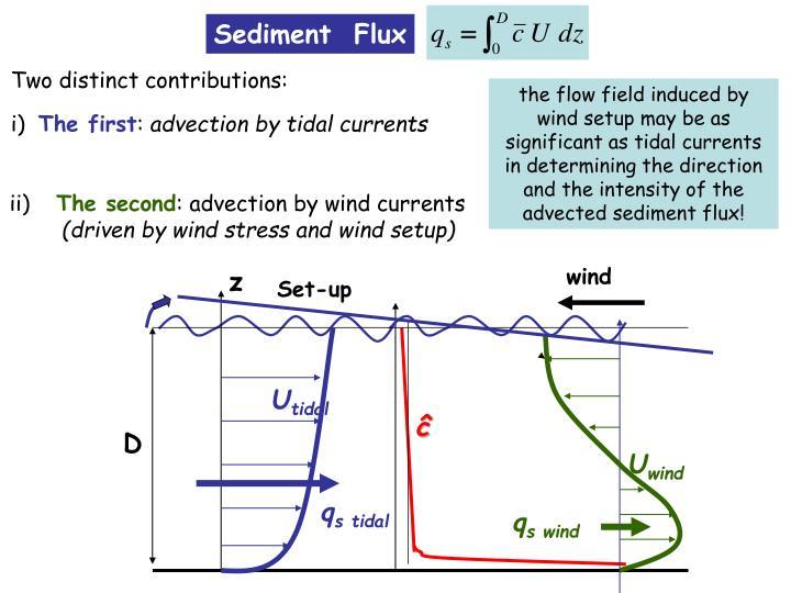 Sediment  Flux
