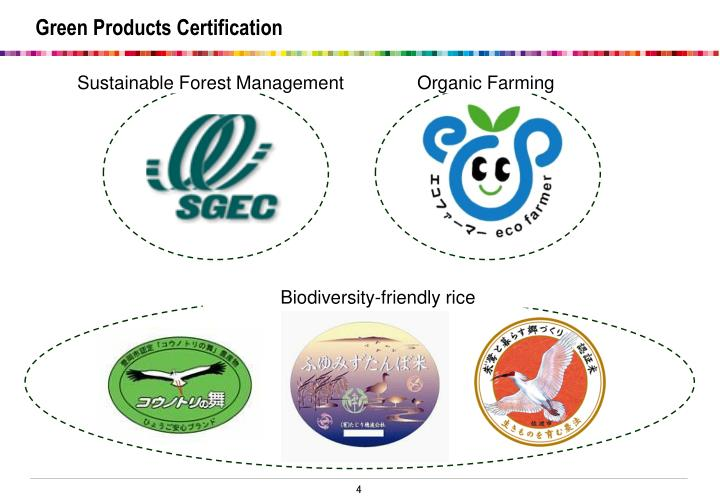 Green Products Certification