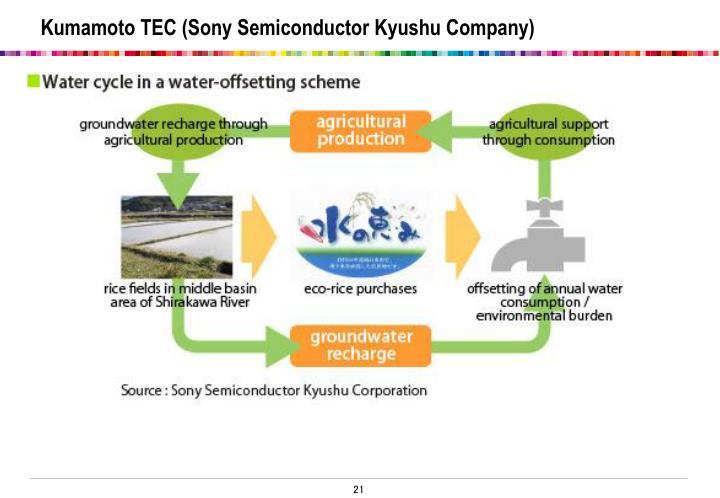 Kumamoto TEC (Sony Semiconductor Kyushu Company)