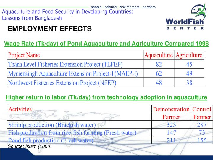 Aquaculture and Food Security in Developing Countries:
