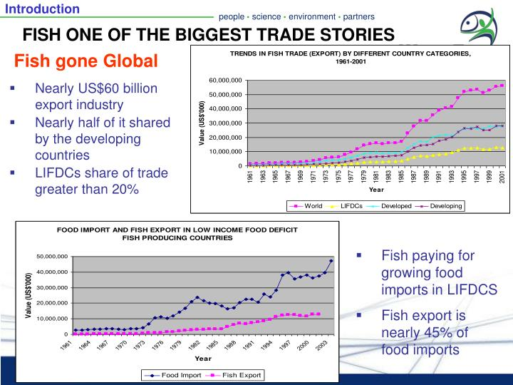 FISH ONE OF THE BIGGEST TRADE STORIES