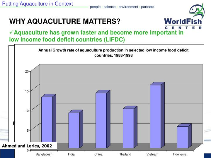 WHY AQUACULTURE MATTERS?