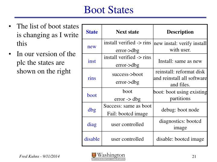 Boot States