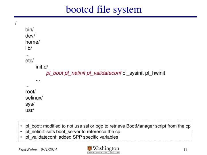 bootcd file system
