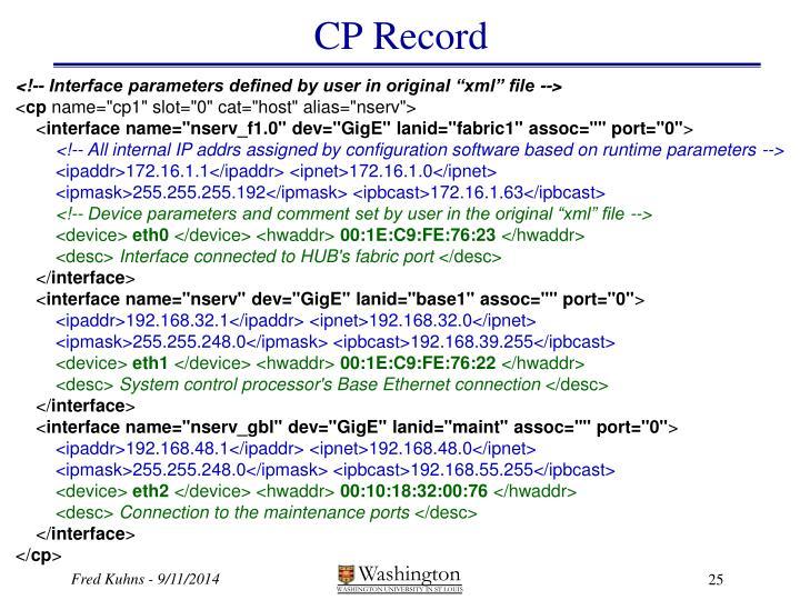 CP Record