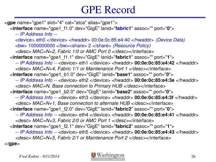 GPE Record