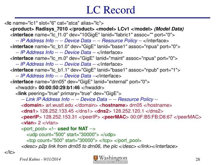 LC Record