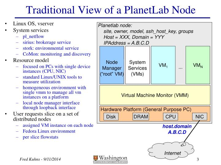 Traditional view of a planetlab node