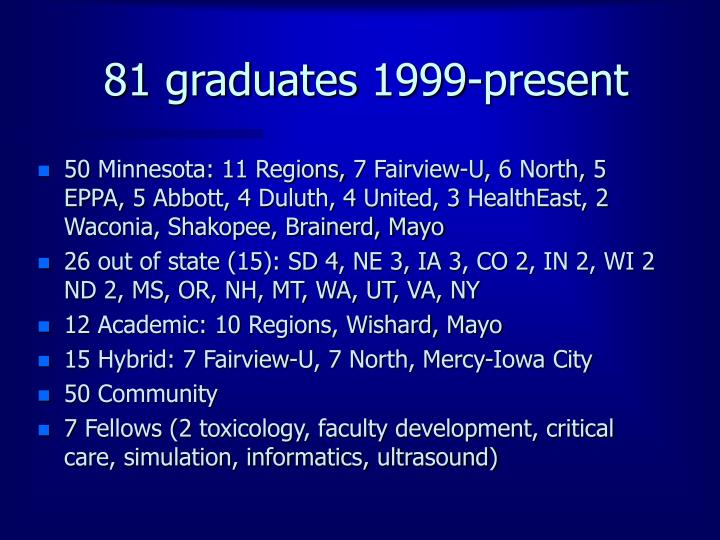81 graduates 1999-present