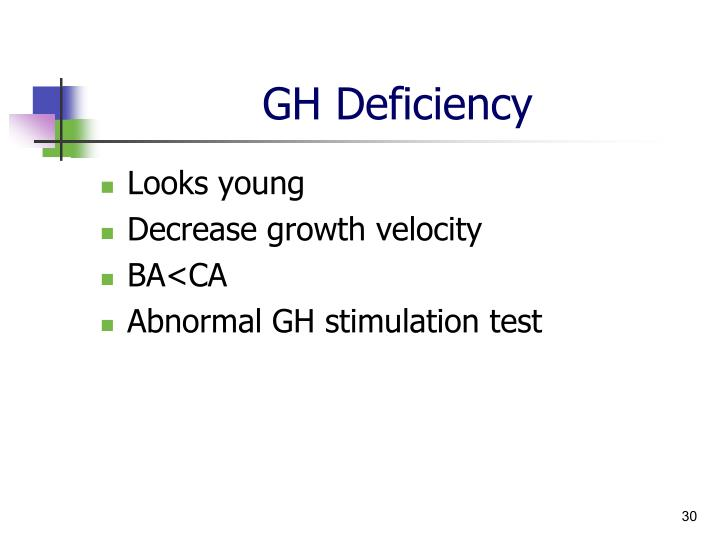 GH Deficiency