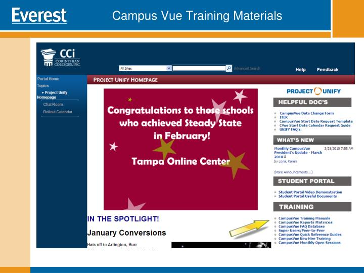 Campus Vue Training Materials